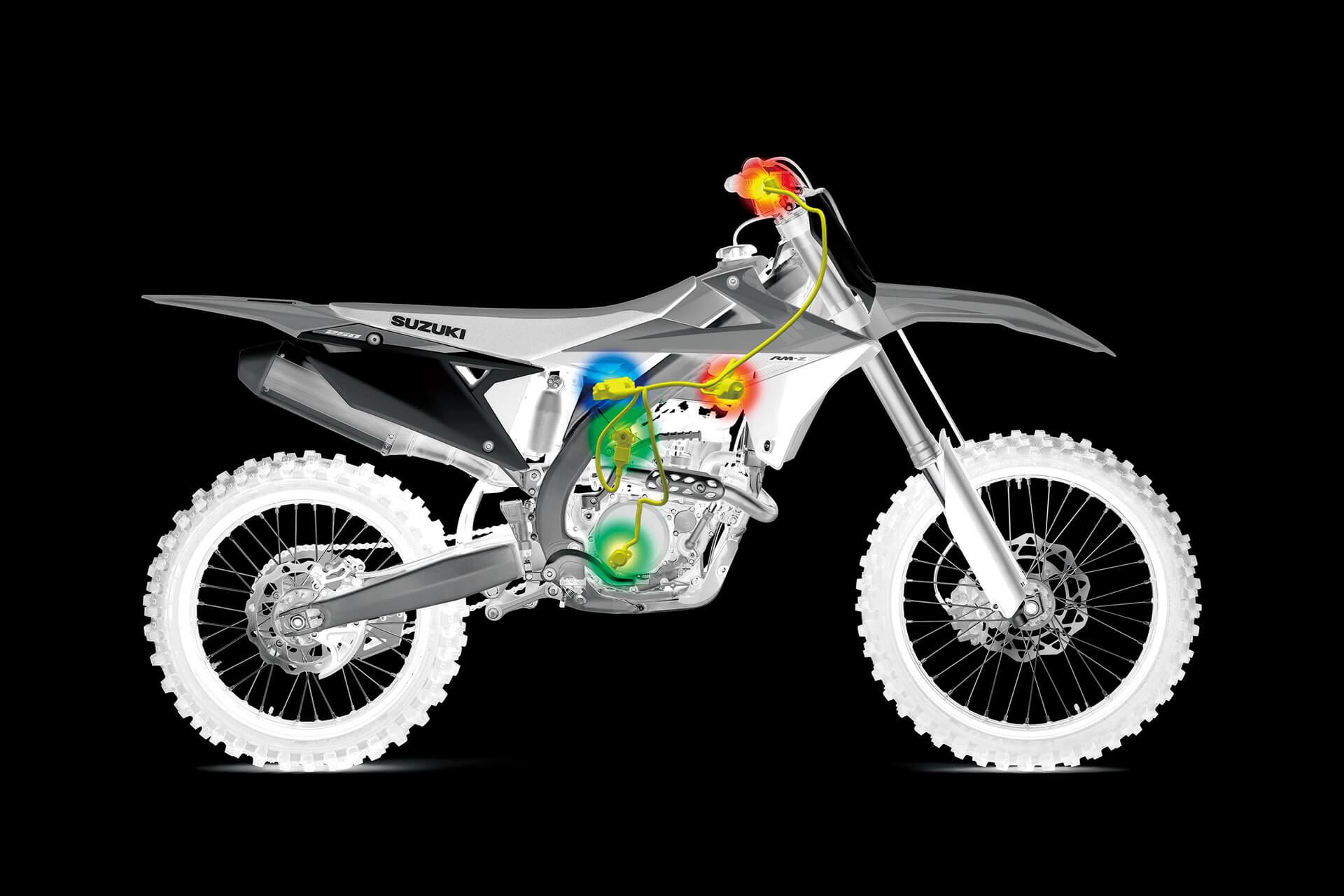 Das Aggreagat der Suzuki RM-Z250 2019